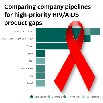 the pharmaceutical industry and the aids This is the perfectly pleased face of pharma's big problem.